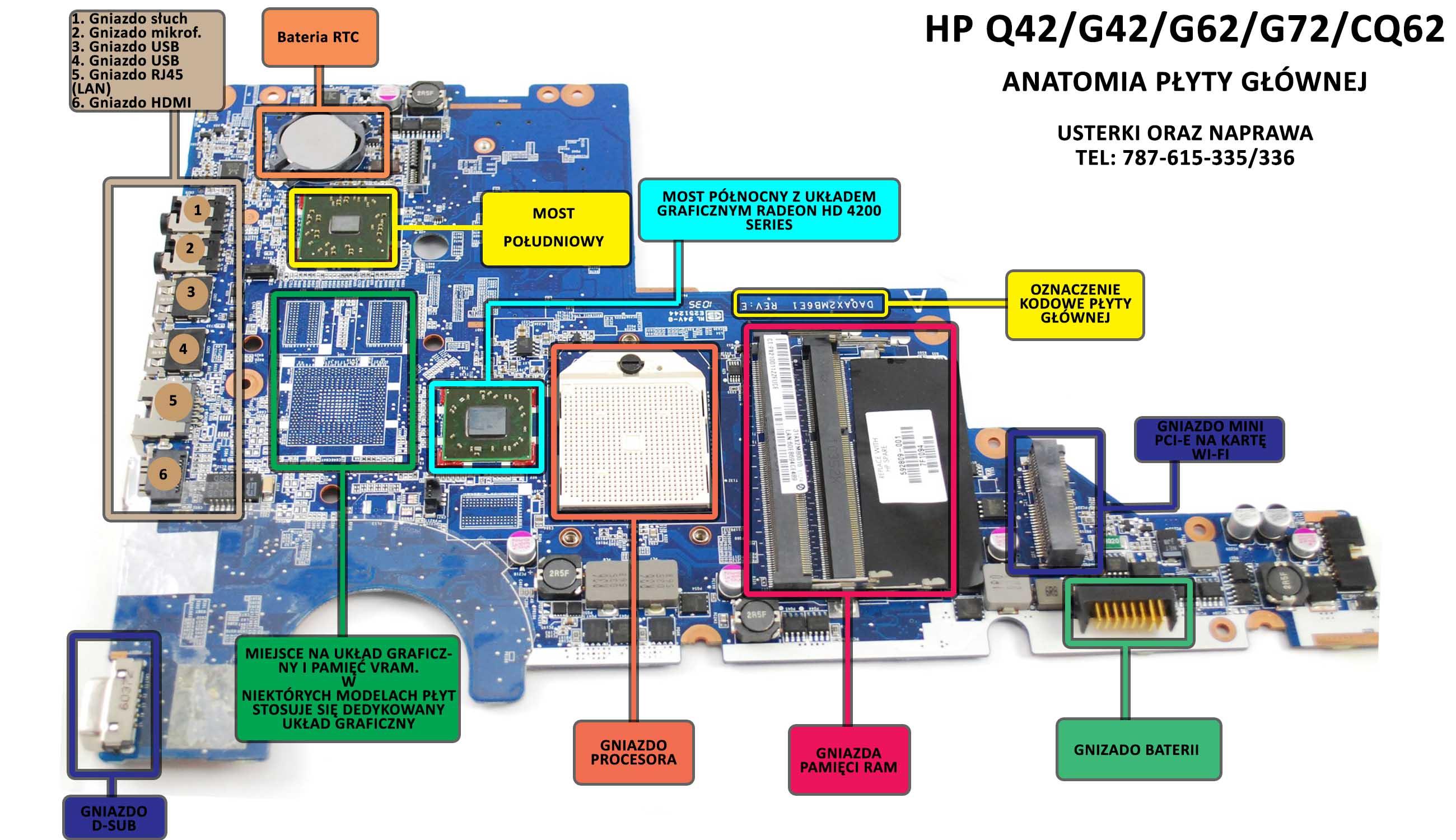 HP G72-c55DX Notebook Realtek Card Reader Last