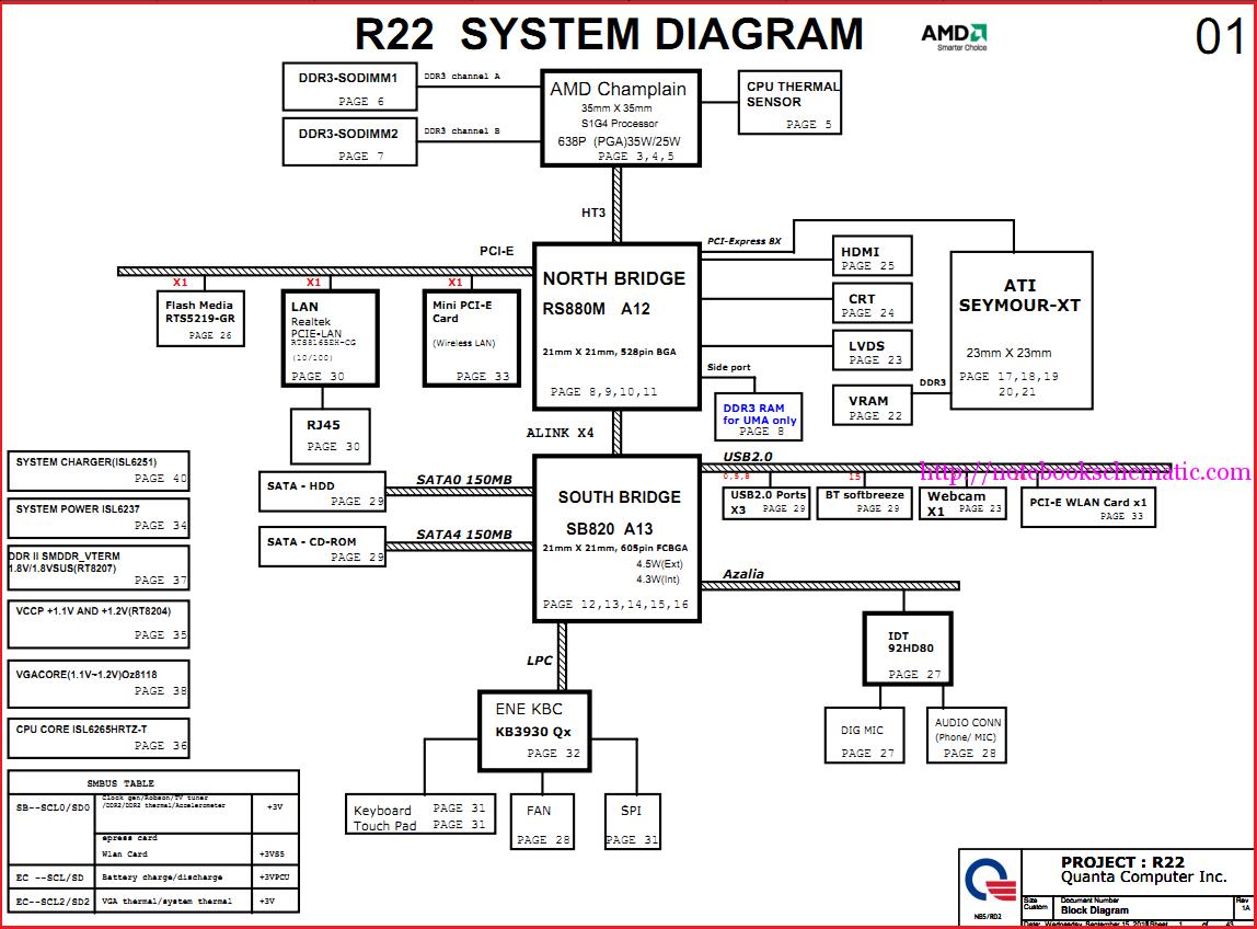 647626 001 DA0R22MB6D0 REV D quanta R22 schemat hp cq42 cq62 g42 g62 g72 znane problemy i ich naprawa