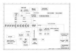A300-plyta-glowna-PT10S-6050A2169401-MB-A02-front-schemat