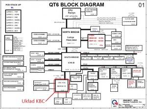 schemat-blokowy-dv5-kbc
