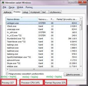 Menadżer zadań Windows.
