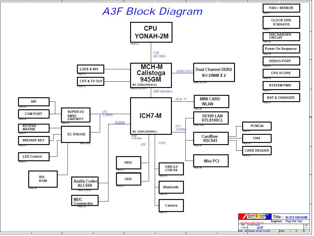 Asus N550jv Schematic Diagram