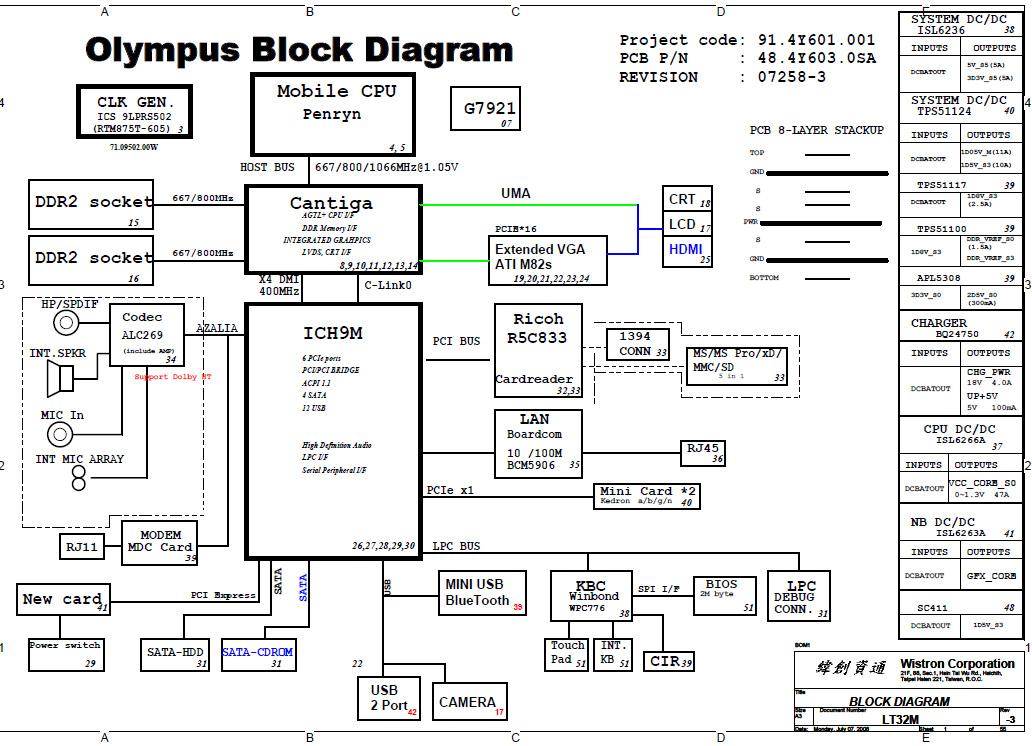 P U0142yta G U0142 U00f3wna 48 4ec01 0sb Lenovo Ideapad U550